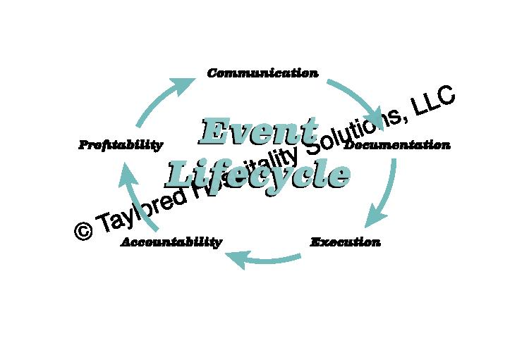 taylored_lifecycle_watermark-01
